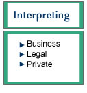 Interpreting Services - Business, Legal, Private