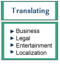Translating Services - Business, Legal, Entertainment, Localization